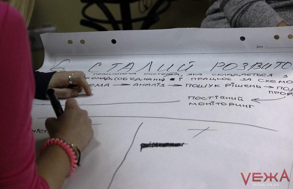 У Вінниці молоді активісти з усієї країни вчаться писати проекти для розвитку власних міст