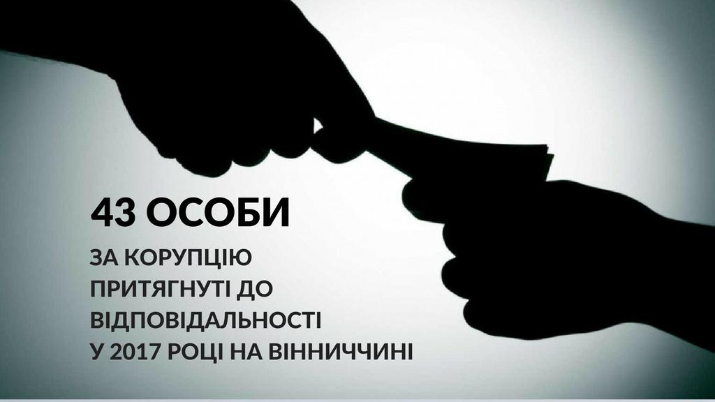 Минулого року за корупцію на Вінниччині притягнуто до відповідальності 43 особи