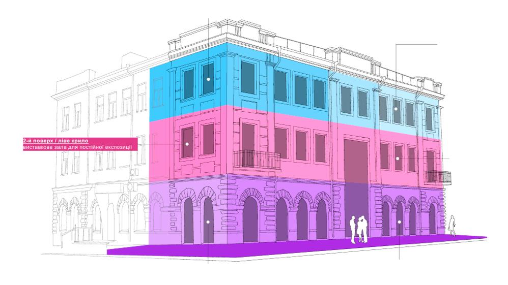 У Вінниці планують створити Музей міста. ГРАФІКА