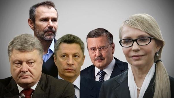 Кого підтримує Вінниччина: соціологи розповіли, за кого планують голосувати мешканці області