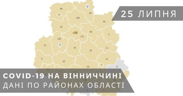 Коронавірус на Вінниччині: актуальна статистика по районах. ГРАФІКА