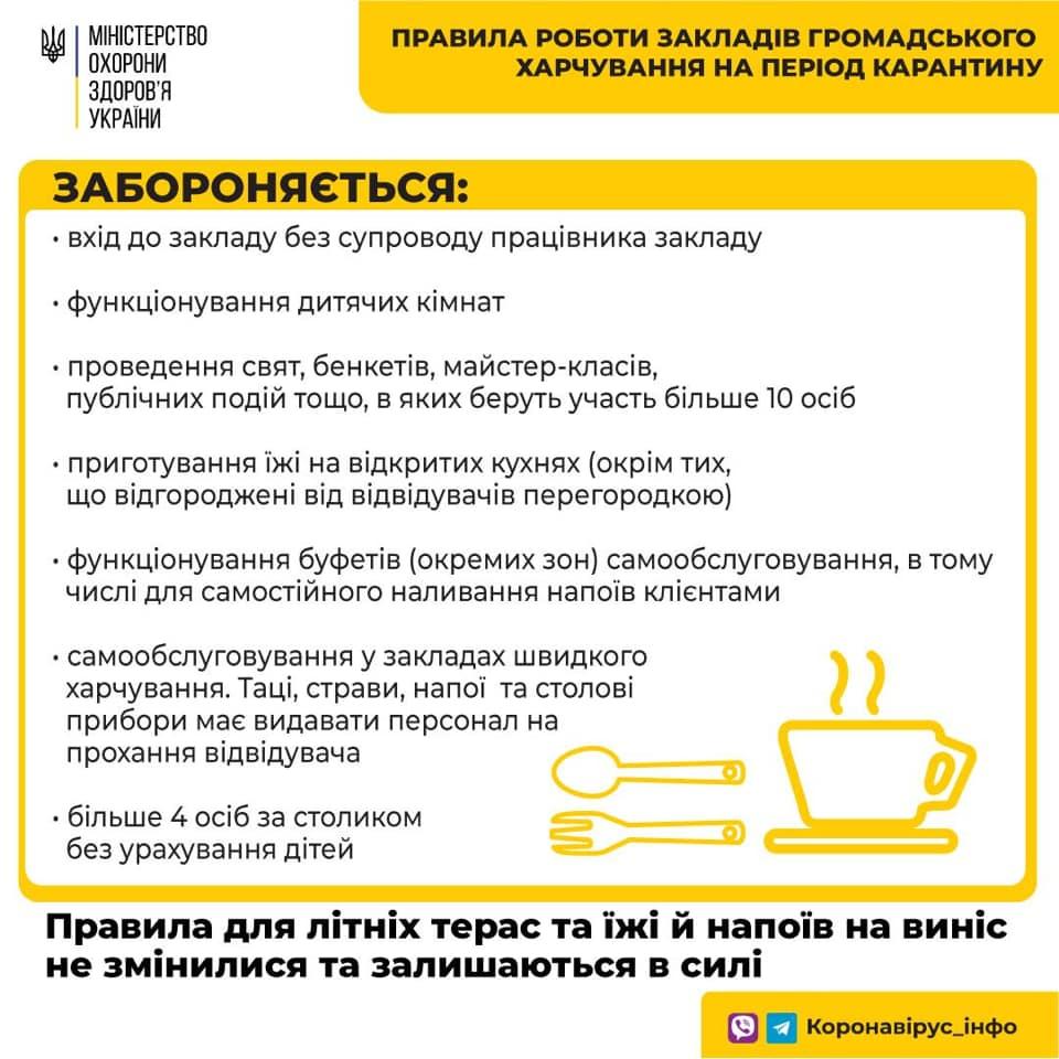 Без банкетів та дитячих кімнат: як в Україні відновлюють роботу закладів громадського харчування