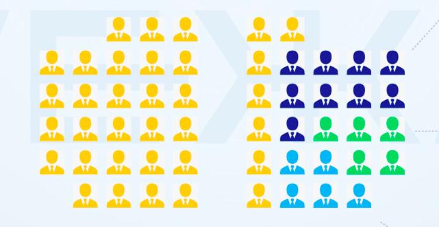 Як розподілять депутатські мандати у новому складі Вінницької міськради. ГРАФІКА