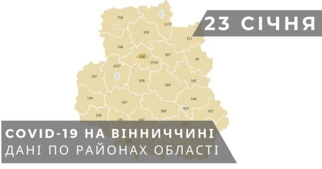 Коронавірус на Вінниччині: оновлені дані по районах станом на 23 січня. ГРАФІКА