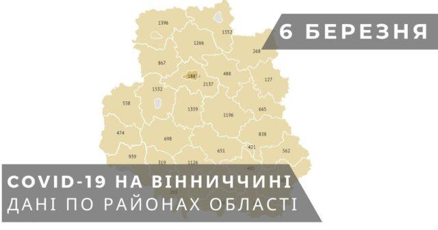Коронавірус на Вінниччині: оновлені дані по районах станом на 6 березня. ГРАФІКА