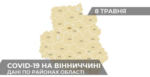 Коронавірус на Вінниччині: статистика поширення по районах станом на 8 травня. ГРАФІКА