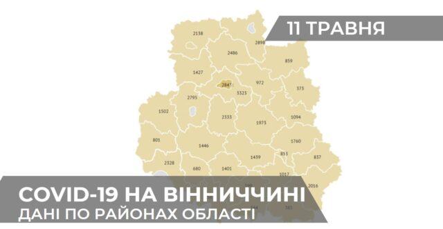 Коронавірус на Вінниччині: статистика поширення по районах станом на 11 травня. ГРАФІКА