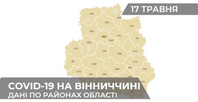 Коронавірус на Вінниччині: статистика поширення по районах станом на 17 травня. ГРАФІКА