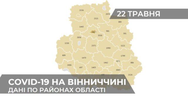 Коронавірус на Вінниччині: статистика поширення по районах станом на 22 травня. ГРАФІКА