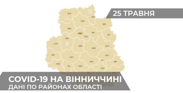 Коронавірус на Вінниччині: статистика поширення по районах станом на 25 травня. ГРАФІКА