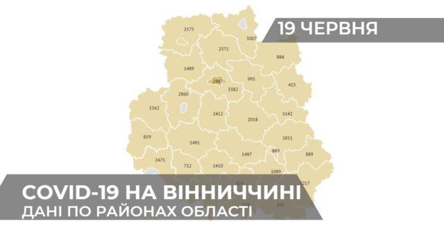 Коронавірус на Вінниччині: статистика поширення по районах станом на 19 червня. ГРАФІКА