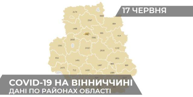 Коронавірус на Вінниччині: статистика поширення по районах станом на 17 червня. ГРАФІКА