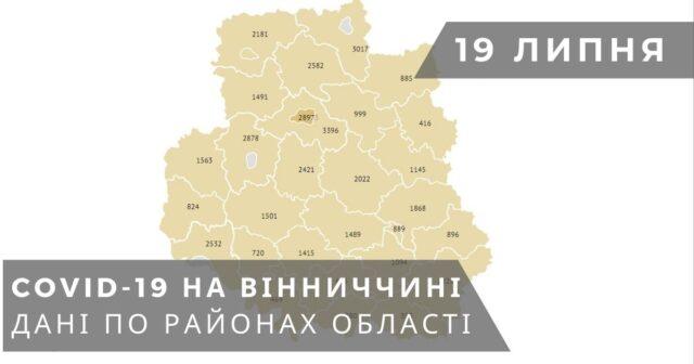 Коронавірус на Вінниччині: дані по районах області станом на 19 липня. ГРАФІКА