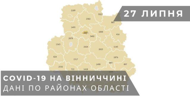 Коронавірус на Вінниччині: оновлені дані по районах станом на 27 липня. ГРАФІКА