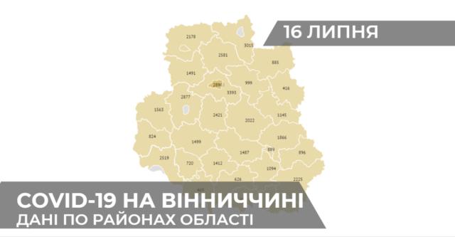 Коронавірус на Вінниччині: статистика поширення по районах станом на 16 липня. ГРАФІКА