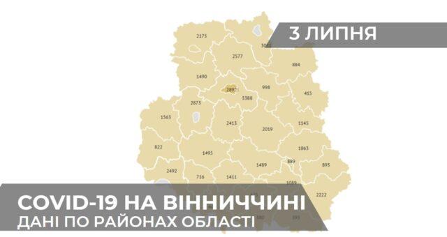 Коронавірус на Вінниччині: статистика поширення по районах станом на 3 липня. ГРАФІКА