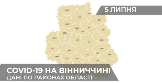 Коронавірус на Вінниччині: статистика поширення по районах станом на 5 липня. ГРАФІКА