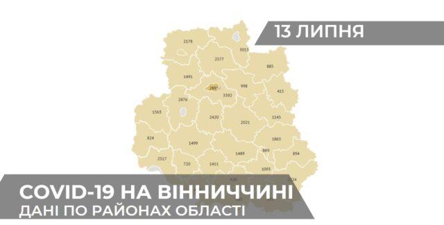 Коронавірус на Вінниччині: статистика поширення по районах станом на 13 липня. ГРАФІКА