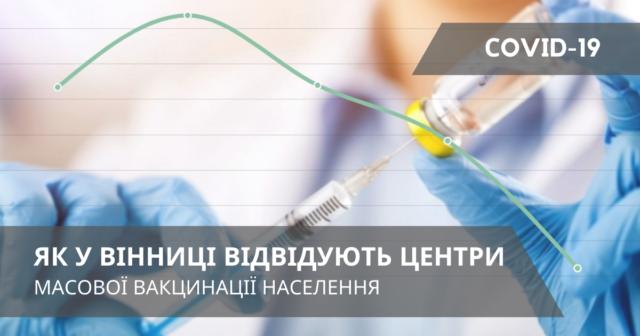 Центри масової вакцинації проти COVID-19 відвідало 3,2 тисячі вінничан. ГРАФІК