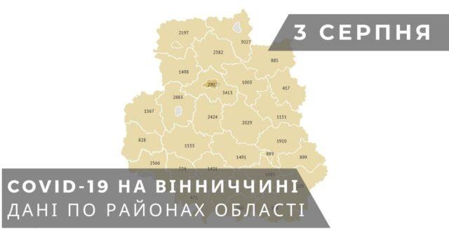 Коронавірус на Вінниччині: оновлені дані по районах станом на 3 серпня. ГРАФІКА