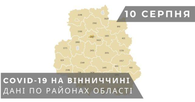 Коронавірус на Вінниччині: оновлені дані по районах станом на 10 серпня. ГРАФІКА