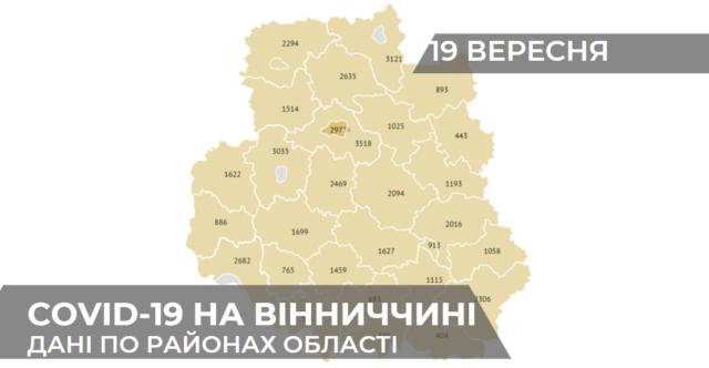 Коронавірус на Вінниччині: статистика поширення по районах станом на 19 вересня. ГРАФІКА